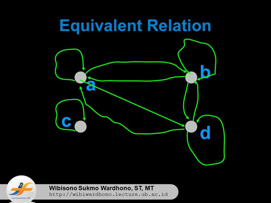 Wibisono Sukmo Wardhono, ST, MT http://wibiwardhono.lecture.ub.ac.id a b c d Equivalent Relation