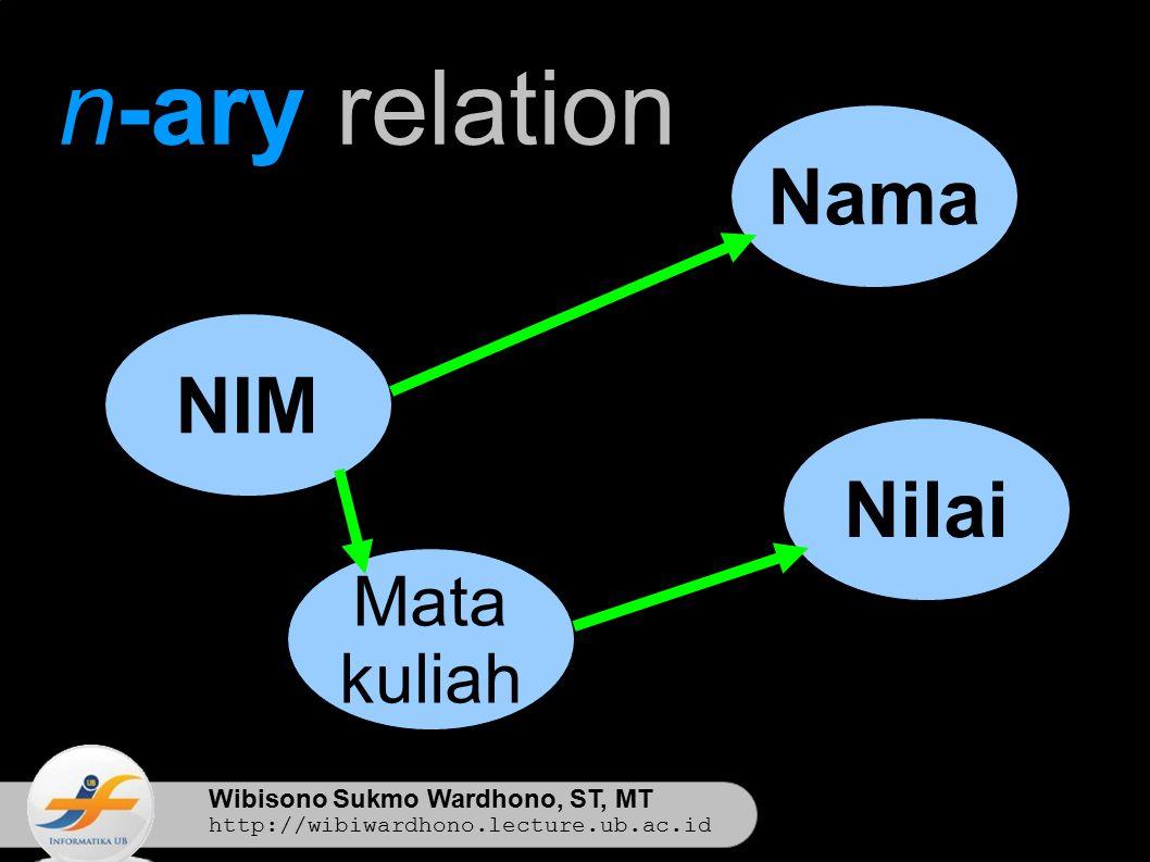 Wibisono Sukmo Wardhono, ST, MT http://wibiwardhono.lecture.ub.ac.id NIM Nama Mata kuliah Nilai n-ary relation