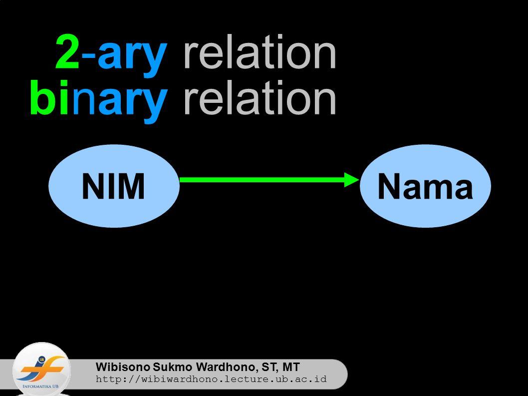 Wibisono Sukmo Wardhono, ST, MT http://wibiwardhono.lecture.ub.ac.id NIMNama 2-ary relation binary relation