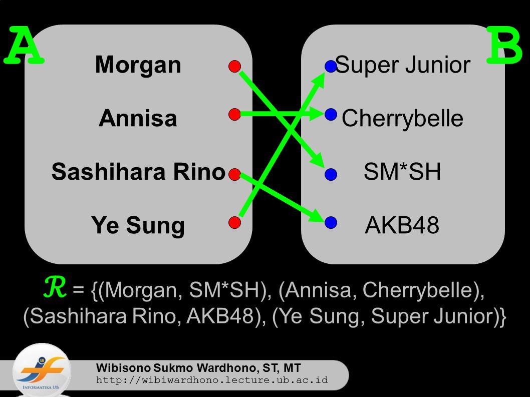 Wibisono Sukmo Wardhono, ST, MT http://wibiwardhono.lecture.ub.ac.id Morgan Annisa Sashihara Rino Ye Sung Super Junior Cherrybelle SM*SH AKB48 AB ℛ = {(Morgan, SM*SH), (Annisa, Cherrybelle), (Sashihara Rino, AKB48), (Ye Sung, Super Junior)}