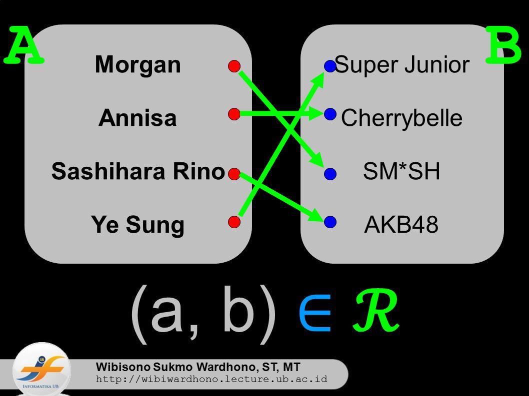 Wibisono Sukmo Wardhono, ST, MT http://wibiwardhono.lecture.ub.ac.id Morgan Annisa Sashihara Rino Ye Sung Super Junior Cherrybelle SM*SH AKB48 AB (a, b) ∈ ℛ