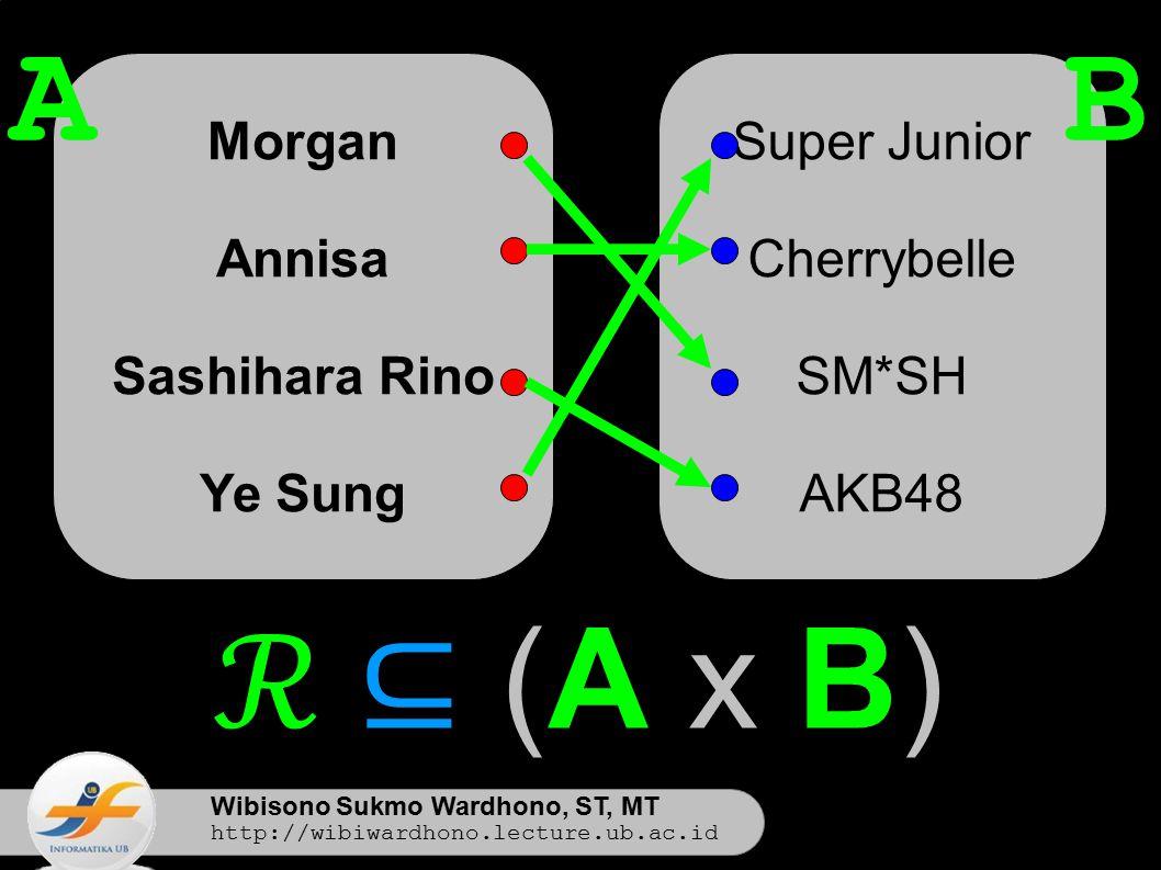 Wibisono Sukmo Wardhono, ST, MT http://wibiwardhono.lecture.ub.ac.id Morgan Annisa Sashihara Rino Ye Sung Super Junior Cherrybelle SM*SH AKB48 AB ℛ ⊆ (A x B)