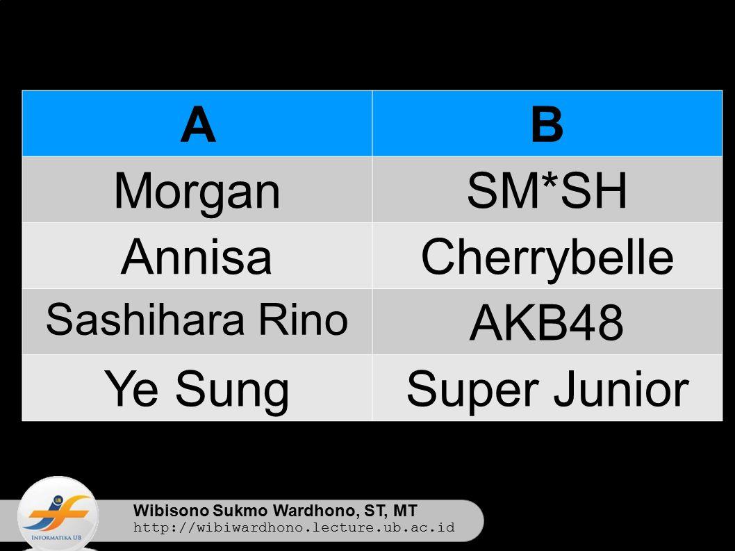 Wibisono Sukmo Wardhono, ST, MT http://wibiwardhono.lecture.ub.ac.id AB MorganSM*SH AnnisaCherrybelle Sashihara Rino AKB48 Ye SungSuper Junior