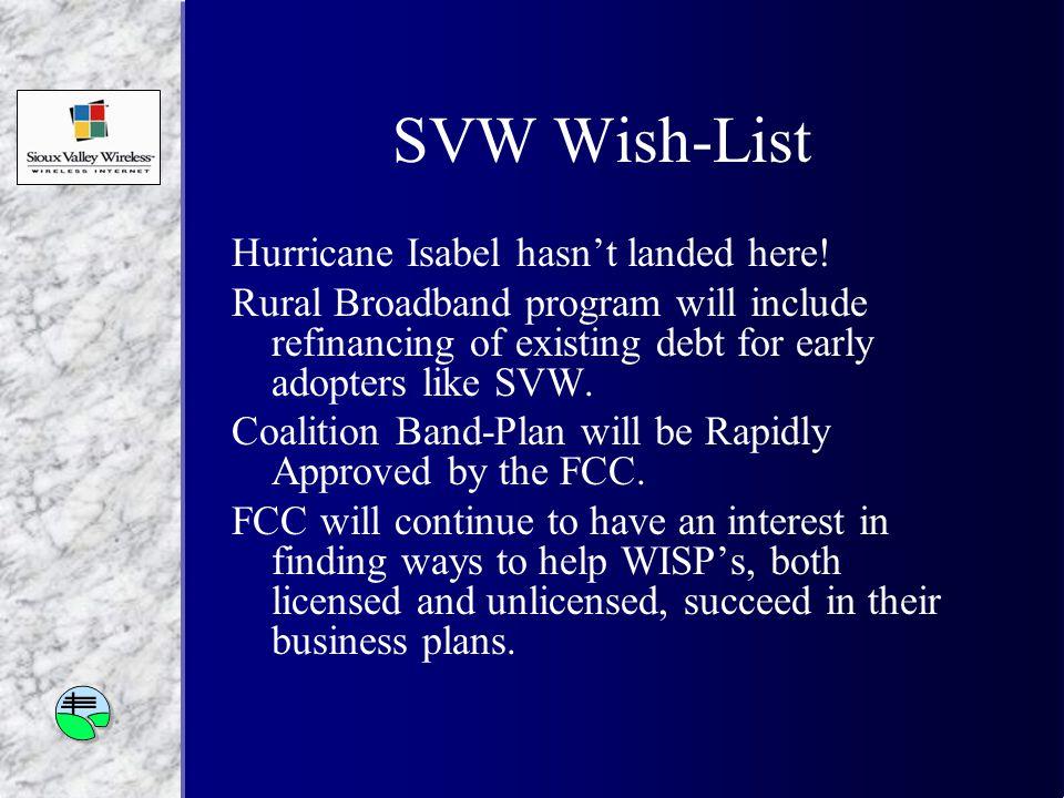 SVW Wish-List Hurricane Isabel hasn't landed here.
