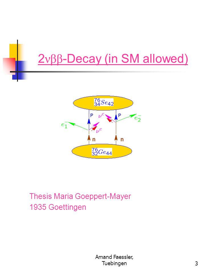 Amand Faessler, Tuebingen4 O νββ -Decay (forbidden) only for Majorana Neutrinos ν = ν c P P nn Left ν Phase Space 10 6 x 2 νββ