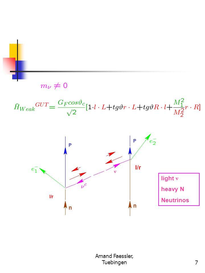 Amand Faessler, Tuebingen8 Supersymmetry Bosons ↔ Fermions ----------------------------------------------------------------------- Neutralinos PP e-e- e-e- nn u u u u dd Proton Neutron
