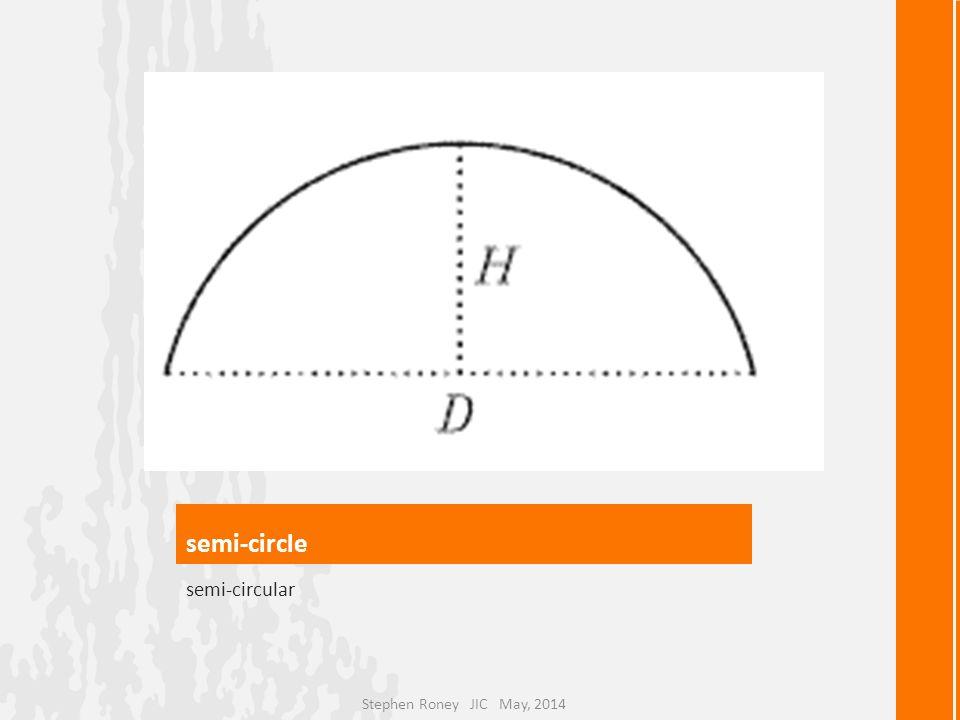 semi-circle semi-circular Stephen Roney JIC May, 2014