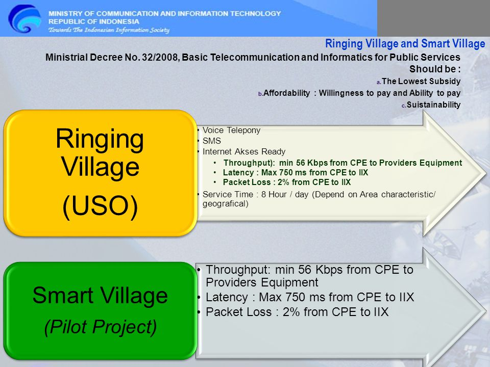 Ringing Village and Smart Village Ministrial Decree No.