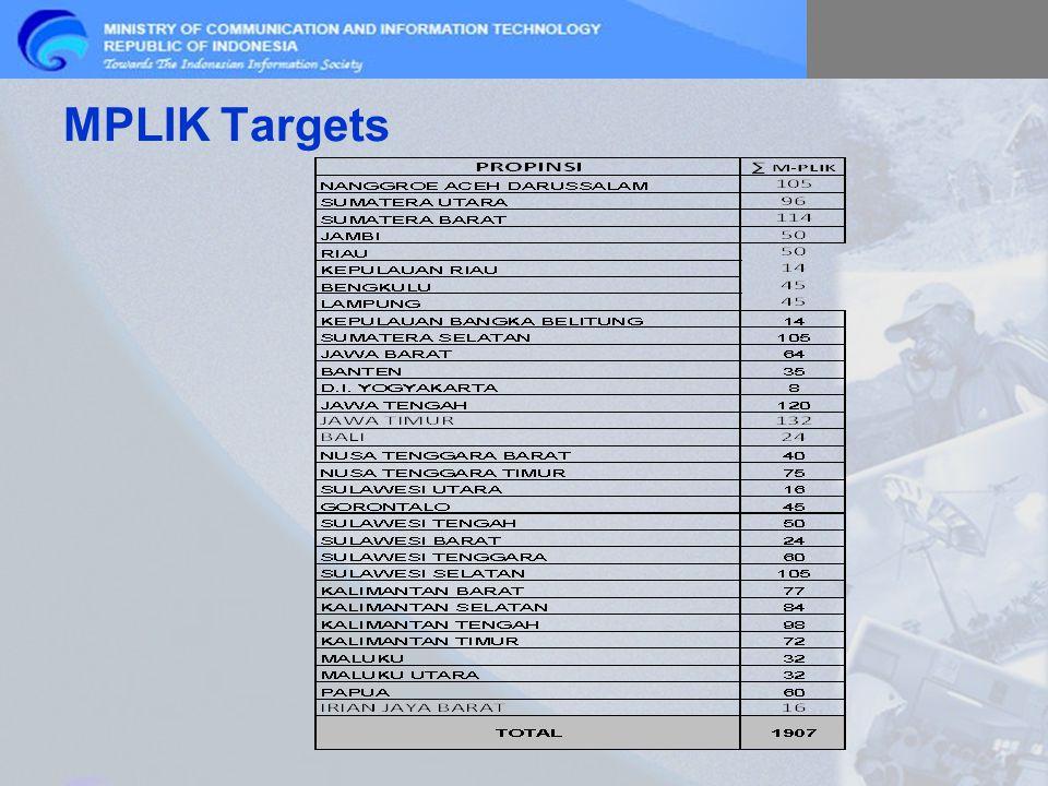 MPLIK Targets