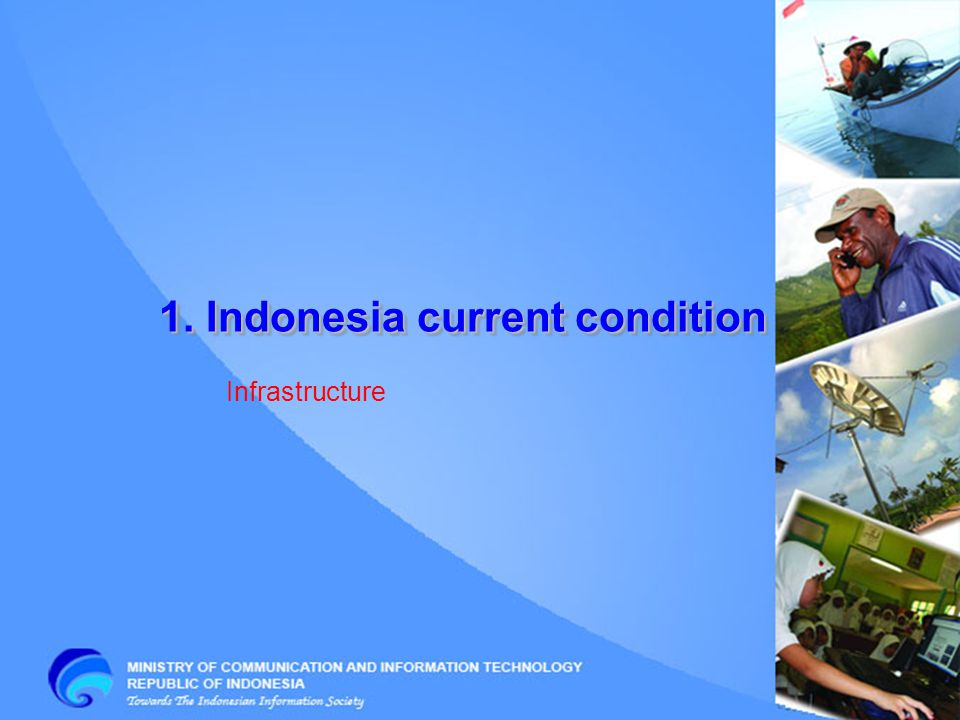 1. Indonesia current condition Infrastructure
