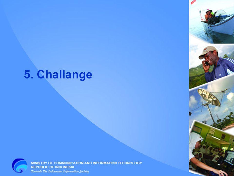 5. Challange