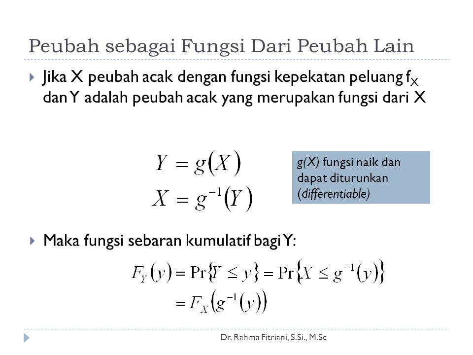 Peubah sebagai Fungsi Dari Peubah Lain Dr.