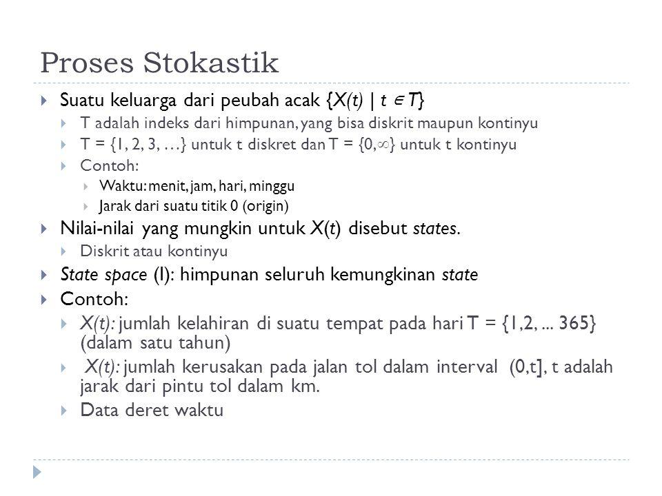 Proses Stokastik  Suatu keluarga dari peubah acak {X(t) | t ∊ T}  T adalah indeks dari himpunan, yang bisa diskrit maupun kontinyu  T = {1, 2, 3, …} untuk t diskret dan T = {0,  } untuk t kontinyu  Contoh:  Waktu: menit, jam, hari, minggu  Jarak dari suatu titik 0 (origin)  Nilai-nilai yang mungkin untuk X(t) disebut states.