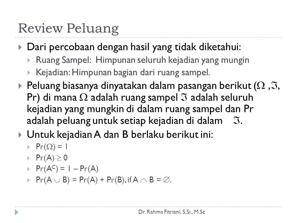 Review Peluang Dr.