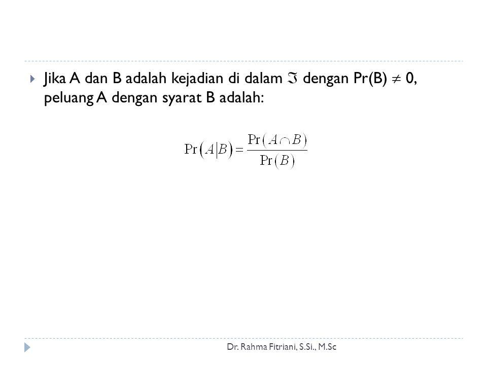 Dr. Rahma Fitriani, S.Si., M.Sc  Jika A dan B adalah kejadian di dalam  dengan Pr(B)  0, peluang A dengan syarat B adalah: