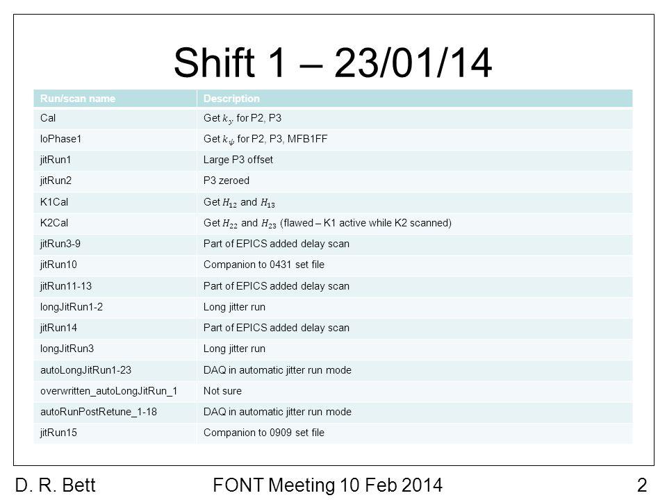 Shift 1 – 23/01/14 D. R. Bett2FONT Meeting 10 Feb 2014 Run/scan nameDescription Cal loPhase1 jitRun1Large P3 offset jitRun2P3 zeroed K1Cal K2Cal jitRu