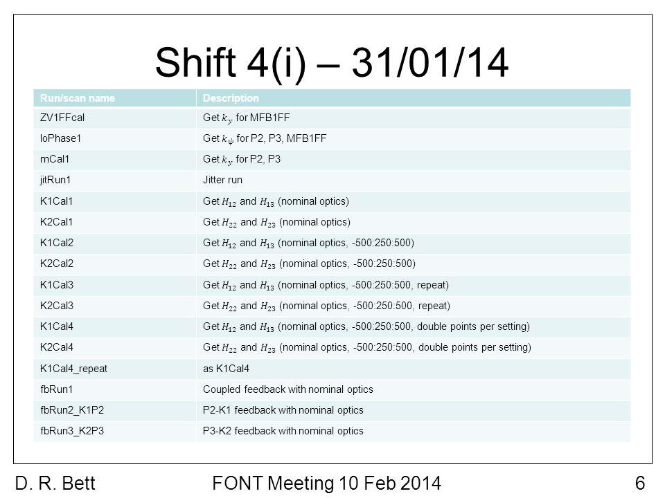 Shift 4(i) – 31/01/14 D. R. Bett6FONT Meeting 10 Feb 2014 Run/scan nameDescription ZV1FFcal loPhase1 mCal1 jitRun1Jitter run K1Cal1 K2Cal1 K1Cal2 K2Ca