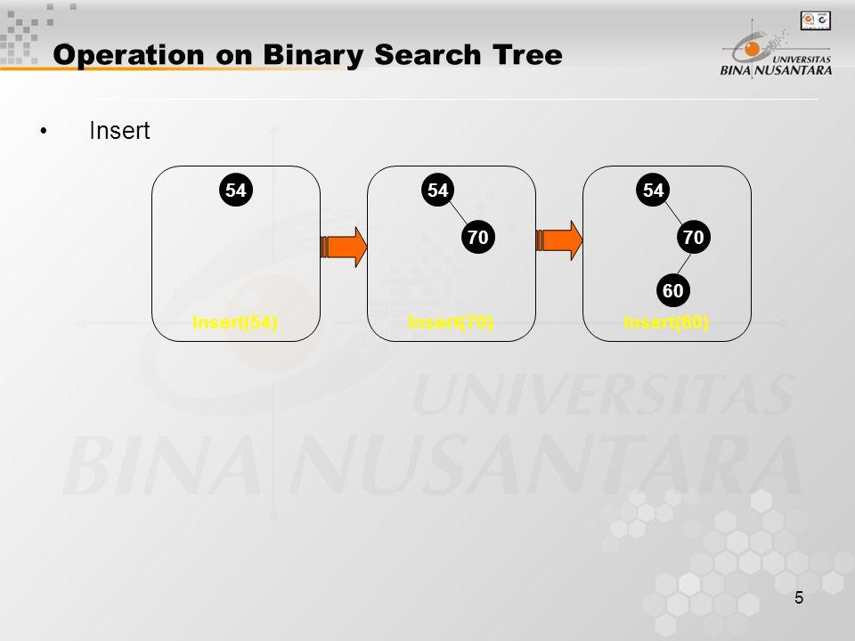 5 Insert Operation on Binary Search Tree 54 70 60 Insert(54) 54 70 Insert(70)Insert(60)