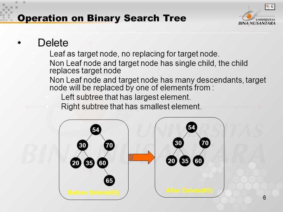 6 Delete Leaf as target node, no replacing for target node.