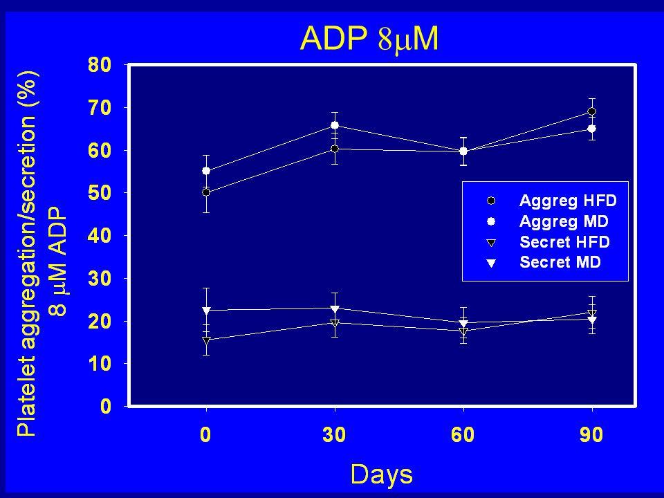 ADP 8  M