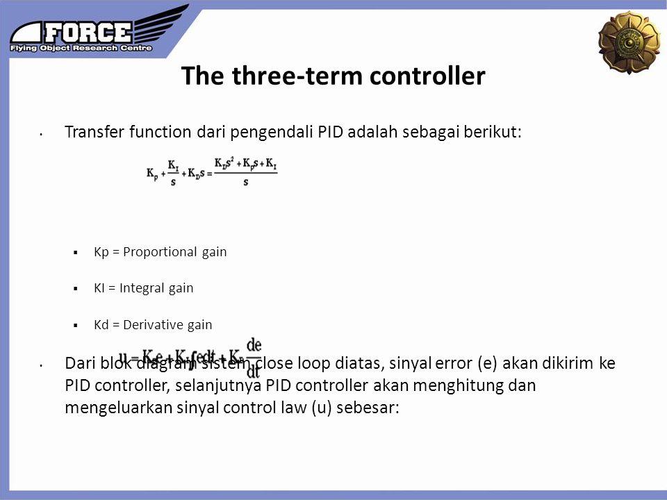 The three-term controller Transfer function dari pengendali PID adalah sebagai berikut:  Kp = Proportional gain  KI = Integral gain  Kd = Derivativ