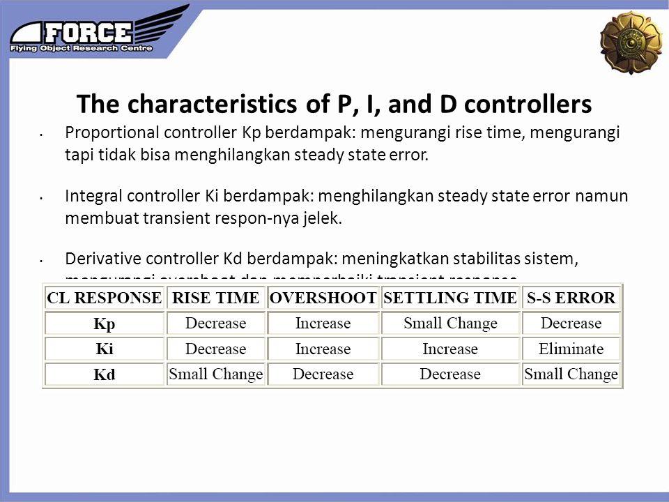 The characteristics of P, I, and D controllers Proportional controller Kp berdampak: mengurangi rise time, mengurangi tapi tidak bisa menghilangkan steady state error.