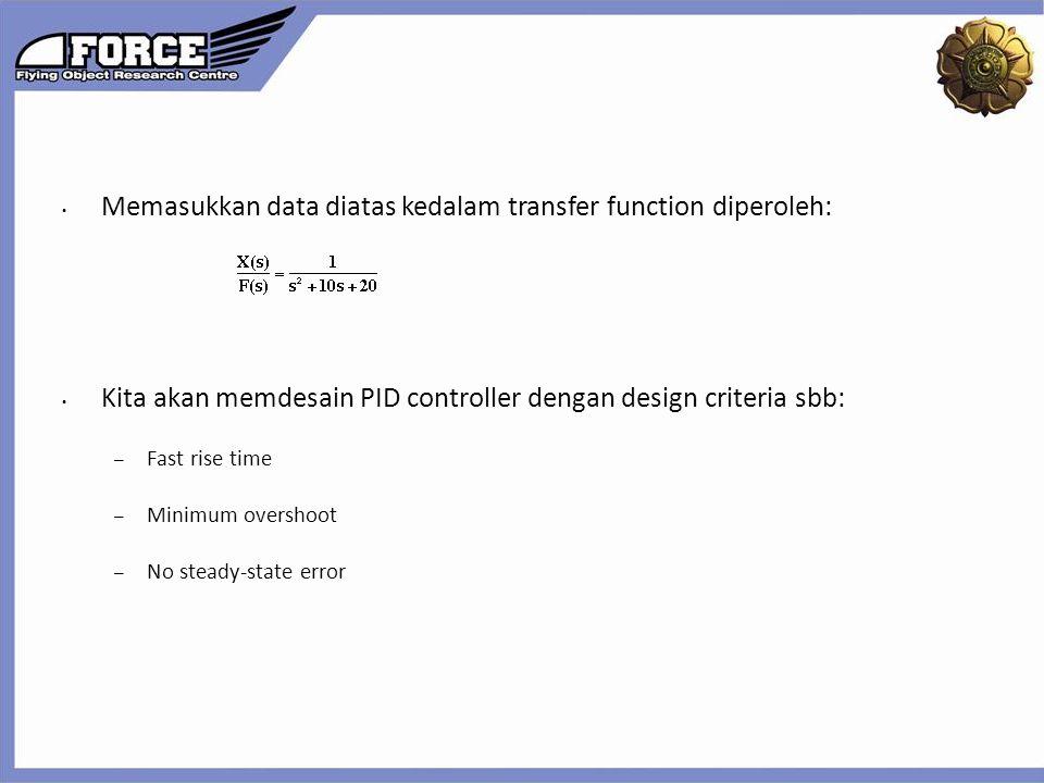 Memasukkan data diatas kedalam transfer function diperoleh: Kita akan memdesain PID controller dengan design criteria sbb: – Fast rise time – Minimum overshoot – No steady-state error