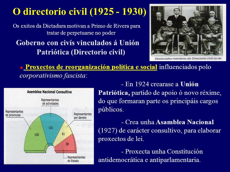 O directorio civil (1925 - 1930) Os exitos da Dictadura motivan a Primo de Rivera para tratar de perpetuarse no poder Goberno con civís vinculados á Unión Patriótica (Directorio civil) - En 1924 crearase a Unión Patriótica, partido de apoio ó novo réxime, do que formaran parte os principáis cargos públicos.