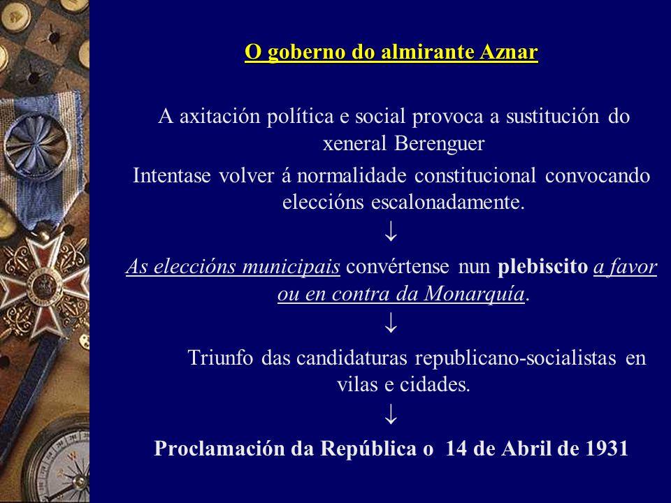 O goberno do almirante Aznar A axitación política e social provoca a sustitución do xeneral Berenguer Intentase volver á normalidade constitucional convocando eleccións escalonadamente.