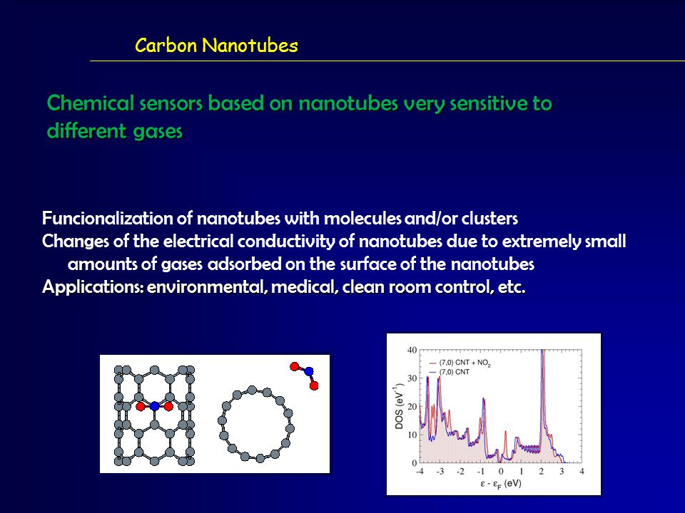 Chemical sensors based on nanotubes very sensitive to different gases Funcionalization of nanotubes with molecules and/or clusters Changes of the electrical conductivity of nanotubes due to extremely small amounts of gases adsorbed on the surface of the nanotubes Applications: environmental, medical, clean room control, etc.