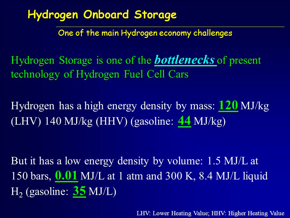 Hydrogen Onboard Storage One of the main Hydrogen economy challenges 120 44 Hydrogen has a high energy density by mass: 120 MJ/kg (LHV) 140 MJ/kg (HHV) (gasoline: 44 MJ/kg) 0.01 35 But it has a low energy density by volume: 1.5 MJ/L at 150 bars, 0.01 MJ/L at 1 atm and 300 K, 8.4 MJ/L liquid H 2 (gasoline: 35 MJ/L) Hydrogen Storage is one of the bottlenecks of present technology of Hydrogen Fuel Cell Cars LHV: Lower Heating Value; HHV: Higher Heating Value