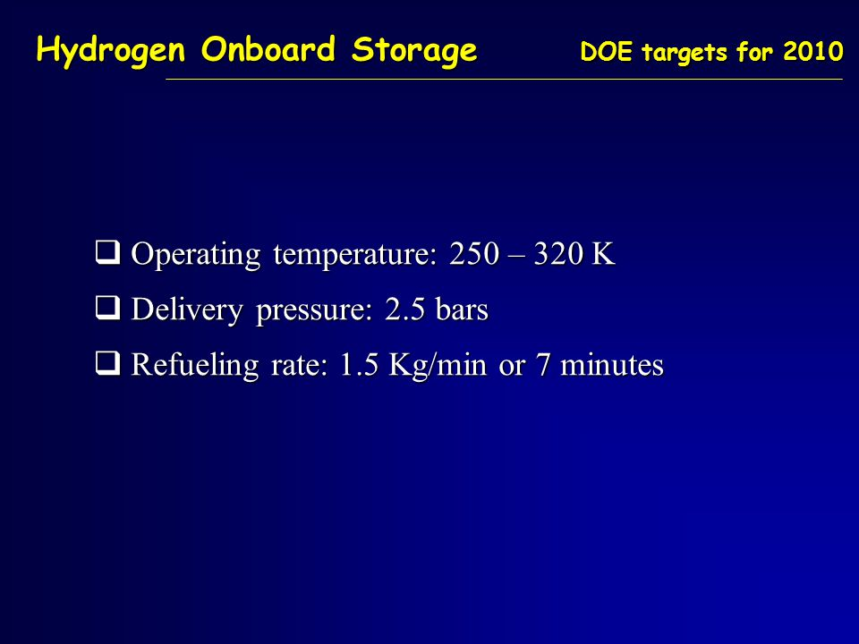 Hydrogen Onboard Storage DOE targets for 2010  Operating temperature: 250 – 320 K  Delivery pressure: 2.5 bars  Refueling rate: 1.5 Kg/min or 7 minutes