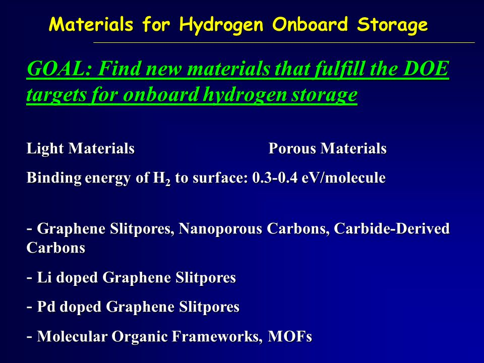 Materials for Hydrogen Onboard Storage GOAL: Find new materials that fulfill the DOE targets for onboard hydrogen storage Light Materials Porous Materials Binding energy of H 2 to surface: 0.3-0.4 eV/molecule - Graphene Slitpores, Nanoporous Carbons, Carbide-Derived Carbons - Li doped Graphene Slitpores - Pd doped Graphene Slitpores - Molecular Organic Frameworks, MOFs