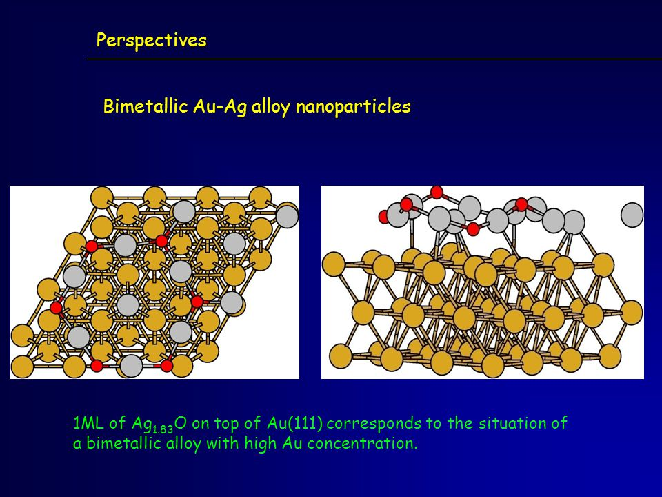 Bimetallic Au-Ag alloy nanoparticles 1ML of Ag 1.83 O on top of Au(111) corresponds to the situation of a bimetallic alloy with high Au concentration.