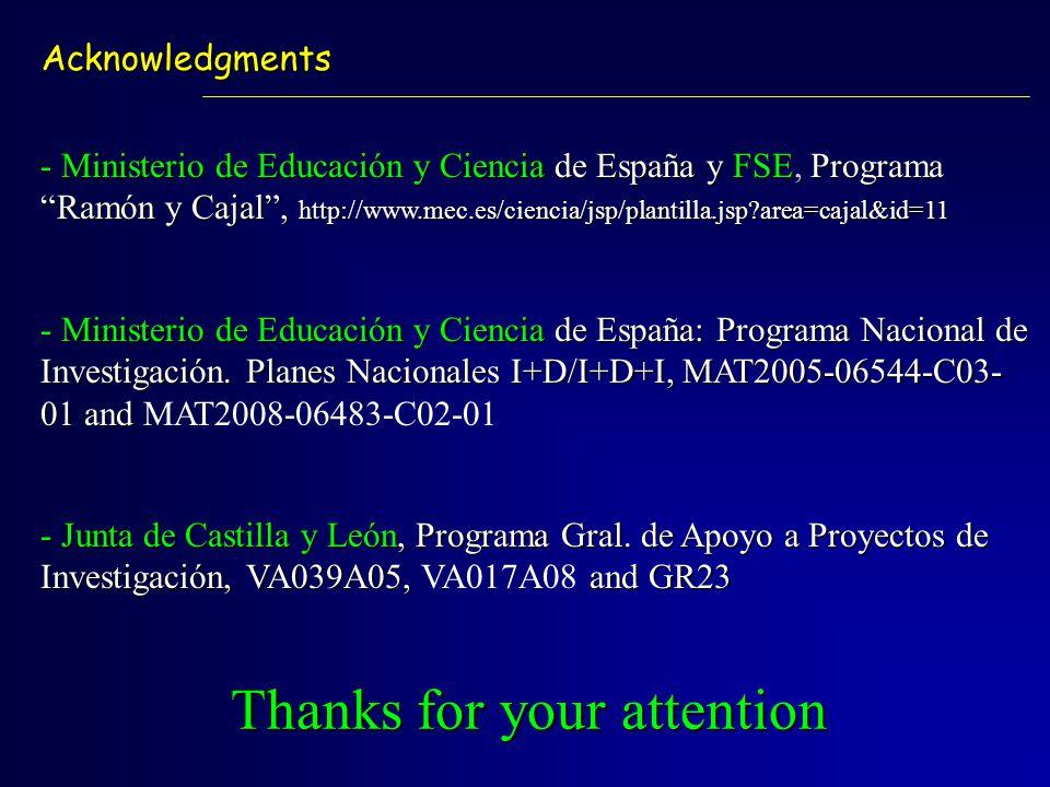 - Ministerio de Educación y Ciencia de España y FSE, Programa Ramón y Cajal , http://www.mec.es/ciencia/jsp/plantilla.jsp?area=cajal&id=11 - Ministerio de Educación y Ciencia de España: Programa Nacional de Investigación.