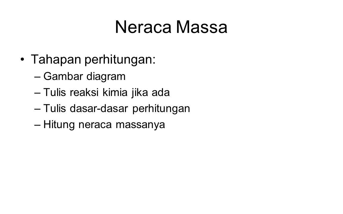 Neraca Massa Tahapan perhitungan: –Gambar diagram –Tulis reaksi kimia jika ada –Tulis dasar-dasar perhitungan –Hitung neraca massanya
