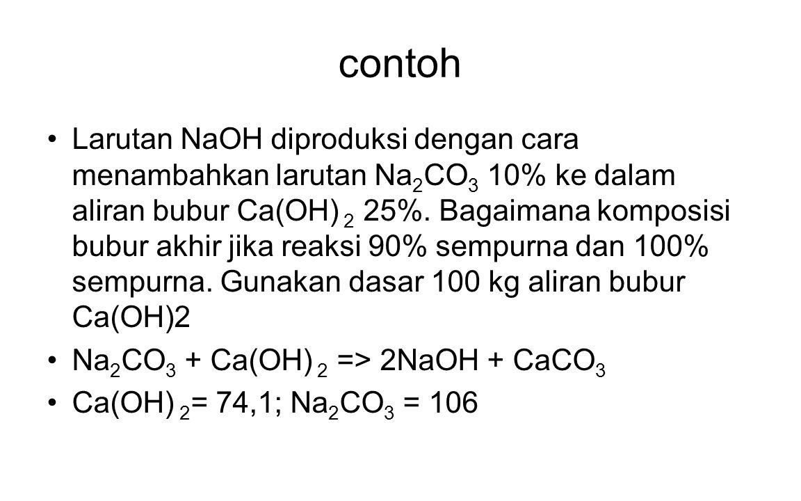 contoh Larutan NaOH diproduksi dengan cara menambahkan larutan Na 2 CO 3 10% ke dalam aliran bubur Ca(OH) 2 25%. Bagaimana komposisi bubur akhir jika