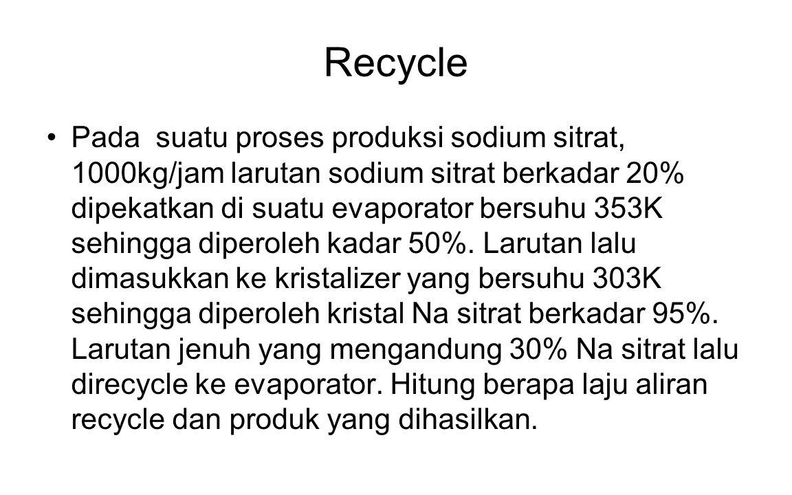 Recycle Pada suatu proses produksi sodium sitrat, 1000kg/jam larutan sodium sitrat berkadar 20% dipekatkan di suatu evaporator bersuhu 353K sehingga d