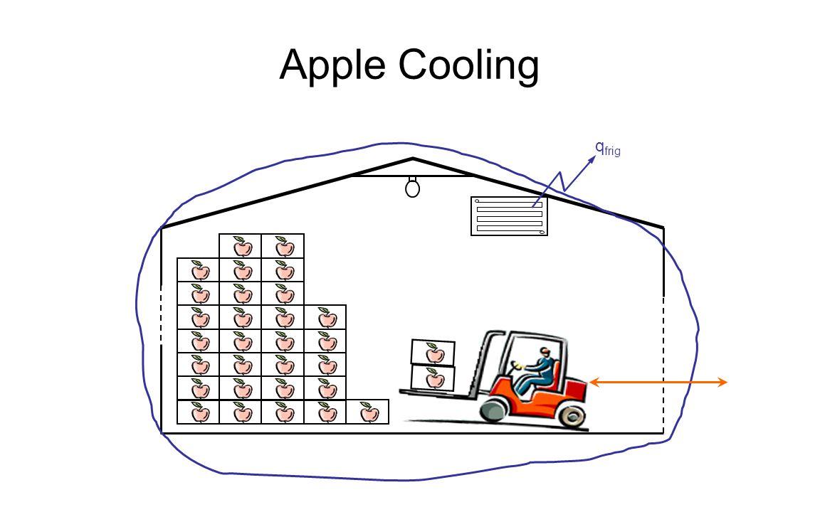 Apple Cooling q frig