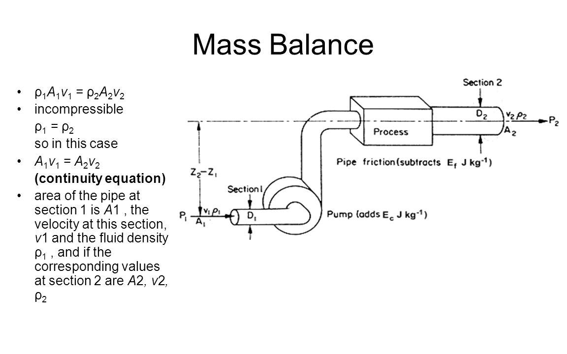 Mass Balance ρ 1 A 1 v 1 = ρ 2 A 2 v 2 incompressible ρ 1 = ρ 2 so in this case A 1 v 1 = A 2 v 2 (continuity equation) area of the pipe at section 1