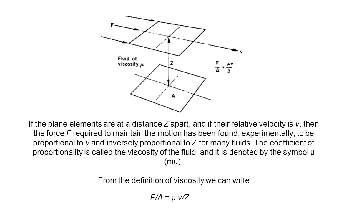 If the plane elements are at a distance Z apart, and if their relative velocity is v, then the force F required to maintain the motion has been found,