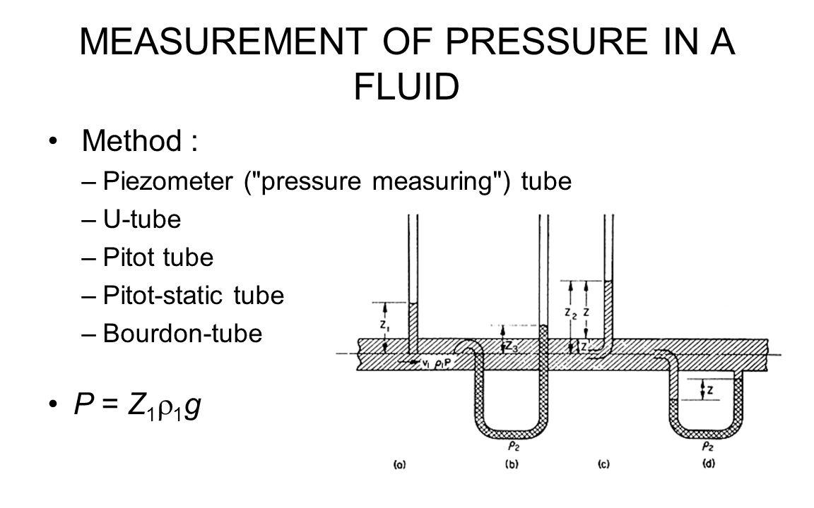MEASUREMENT OF PRESSURE IN A FLUID Method : –Piezometer (
