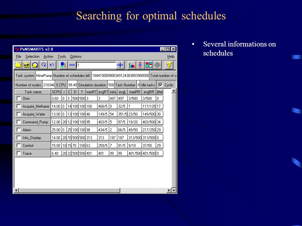 Searching for optimal schedules Several optimization criteria –Response time –Reaction rate –Latency –Importancy Additional criteria –Additional constraints on response times –Jitter Each criteria can be canceled