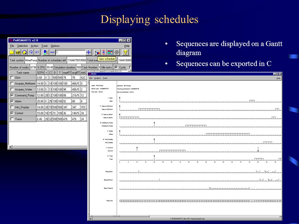 Displaying schedules Sequences are displayed on a Gantt diagram Sequences can be exported in C