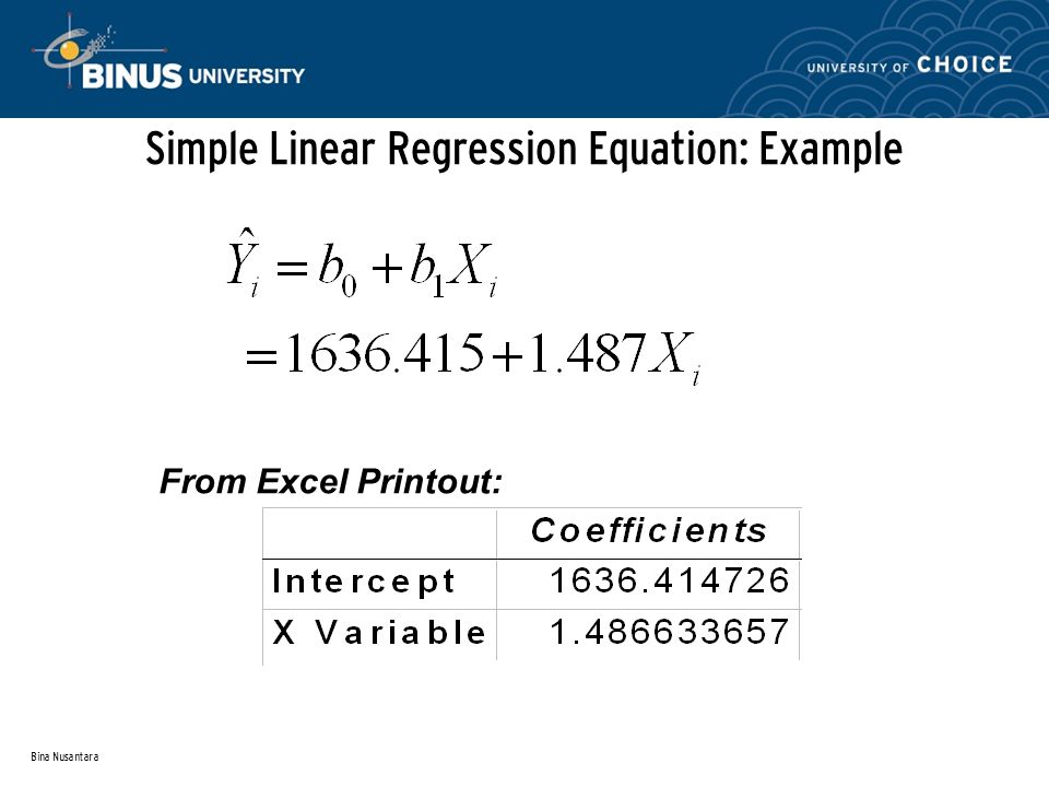 Bina Nusantara Simple Linear Regression Equation: Example From Excel Printout: