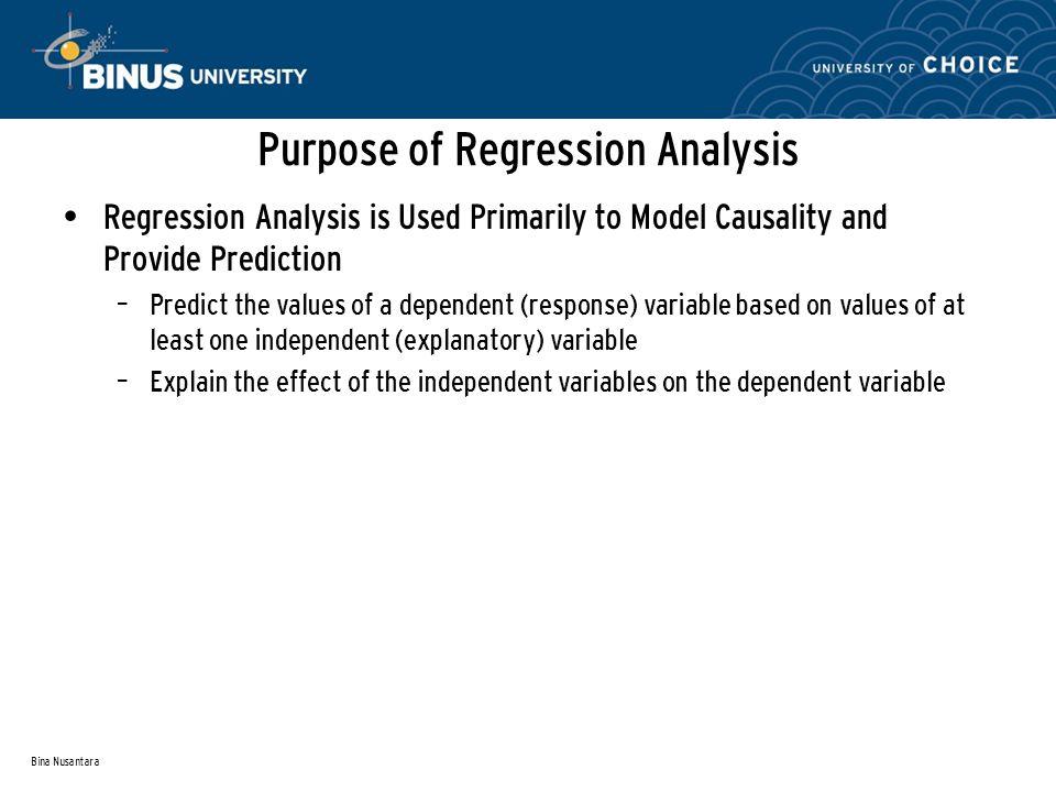 Bina Nusantara Types of Regression Models Positive Linear Relationship Negative Linear Relationship Relationship NOT Linear No Relationship