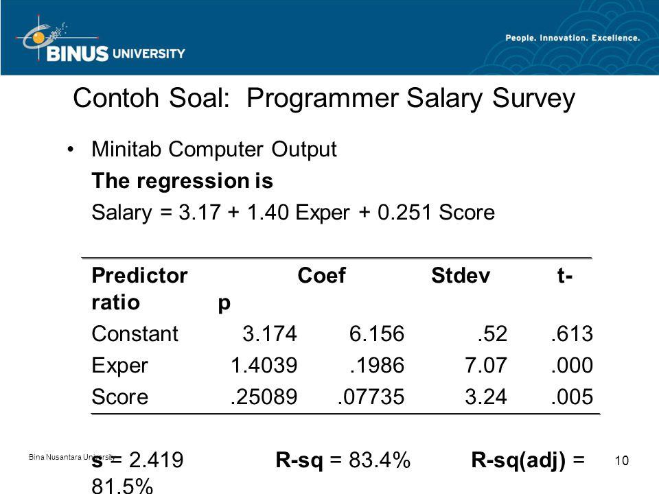 Bina Nusantara University 10 Contoh Soal: Programmer Salary Survey Minitab Computer Output The regression is Salary = 3.17 + 1.40 Exper + 0.251 Score Predictor Coef Stdev t- ratio p Constant3.1746.156.52.613 Exper1.4039.19867.07.000 Score.25089.077353.24.005 s = 2.419 R-sq = 83.4% R-sq(adj) = 81.5%