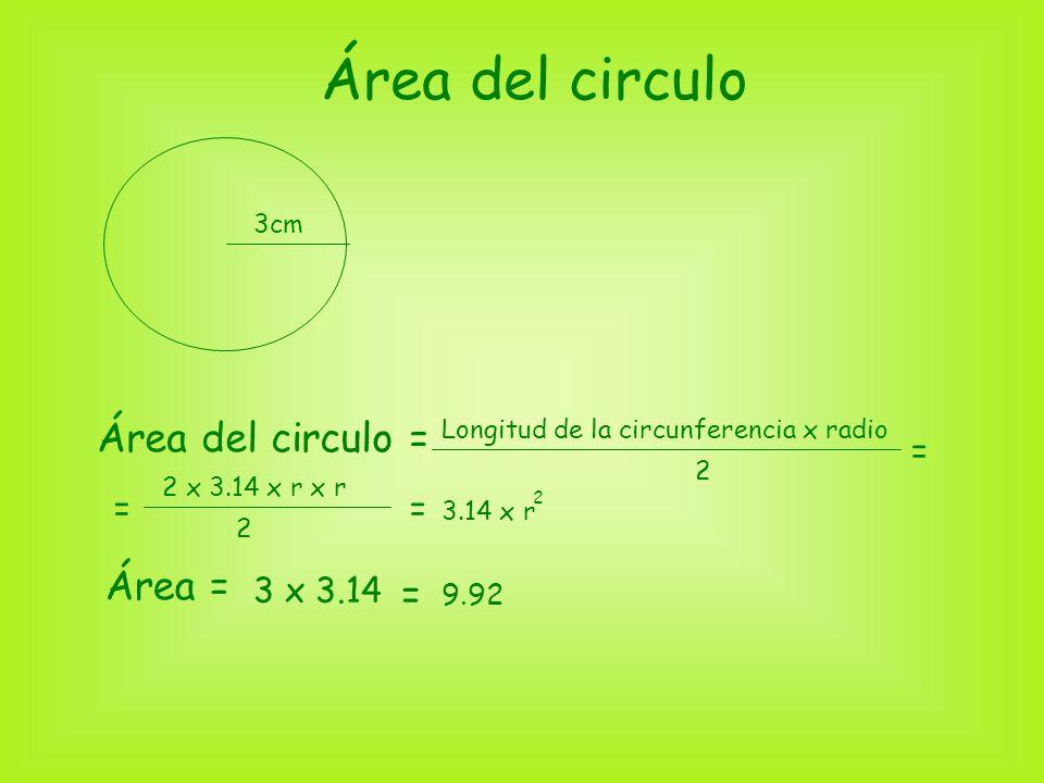 Área de un polígono regular 2.5cm 2cm Área del polígono regular= Área del romboide 2 Perímetro x apotema 2 = Área = 12cm x 1.7cm 2 = 10.2 cm