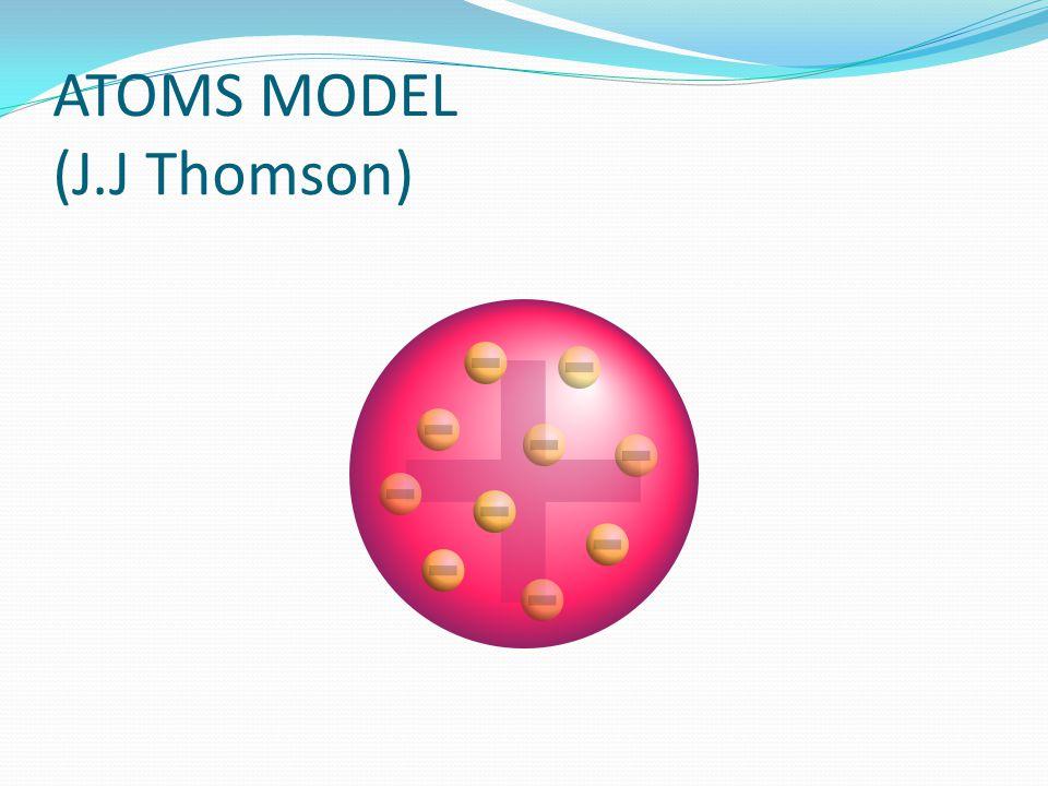 ATOMS MODEL (J.J Thomson)