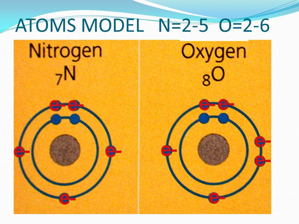 ATOMS MODEL N=2-5 O=2-6